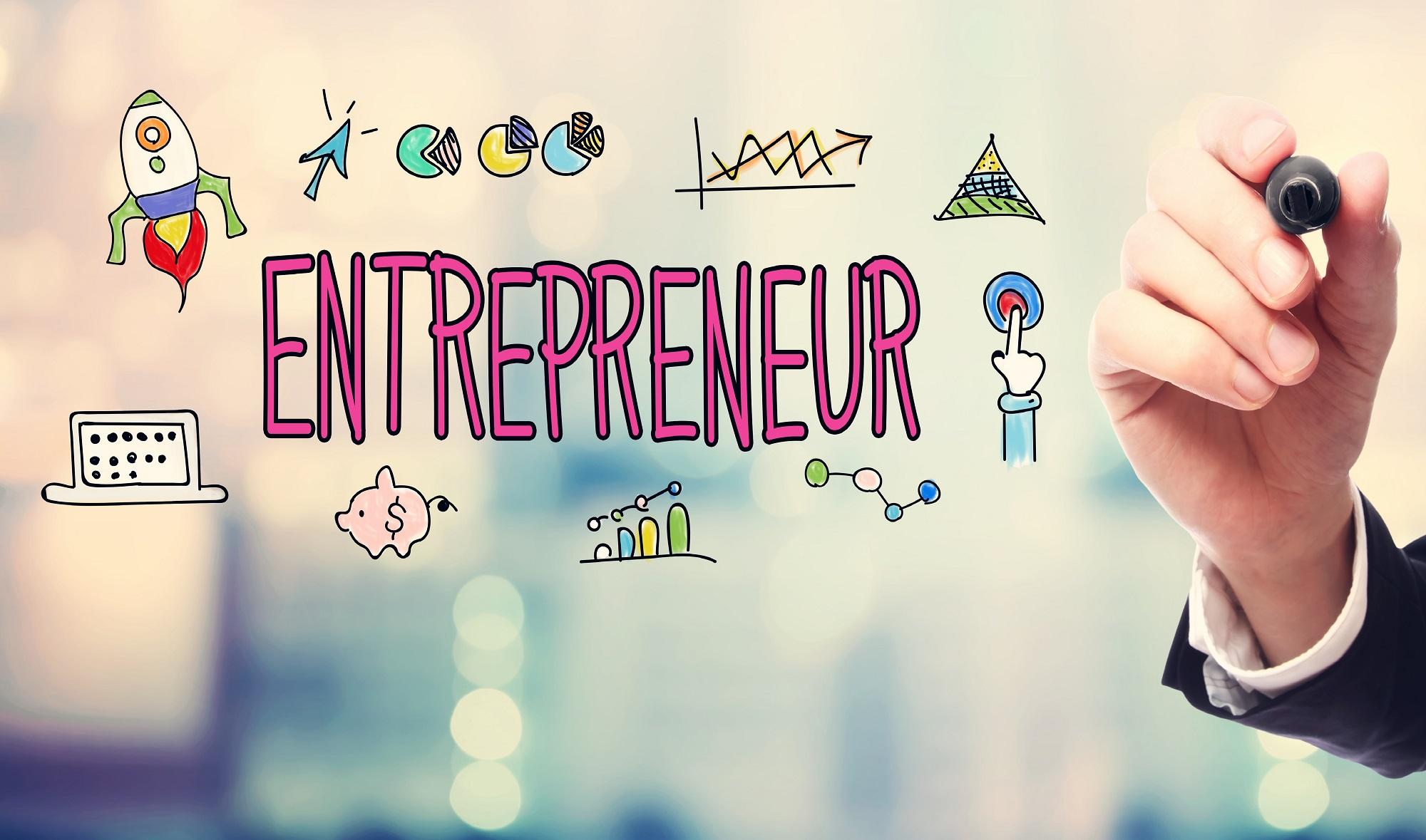 Strategic Business Plans For Entrepreneurs