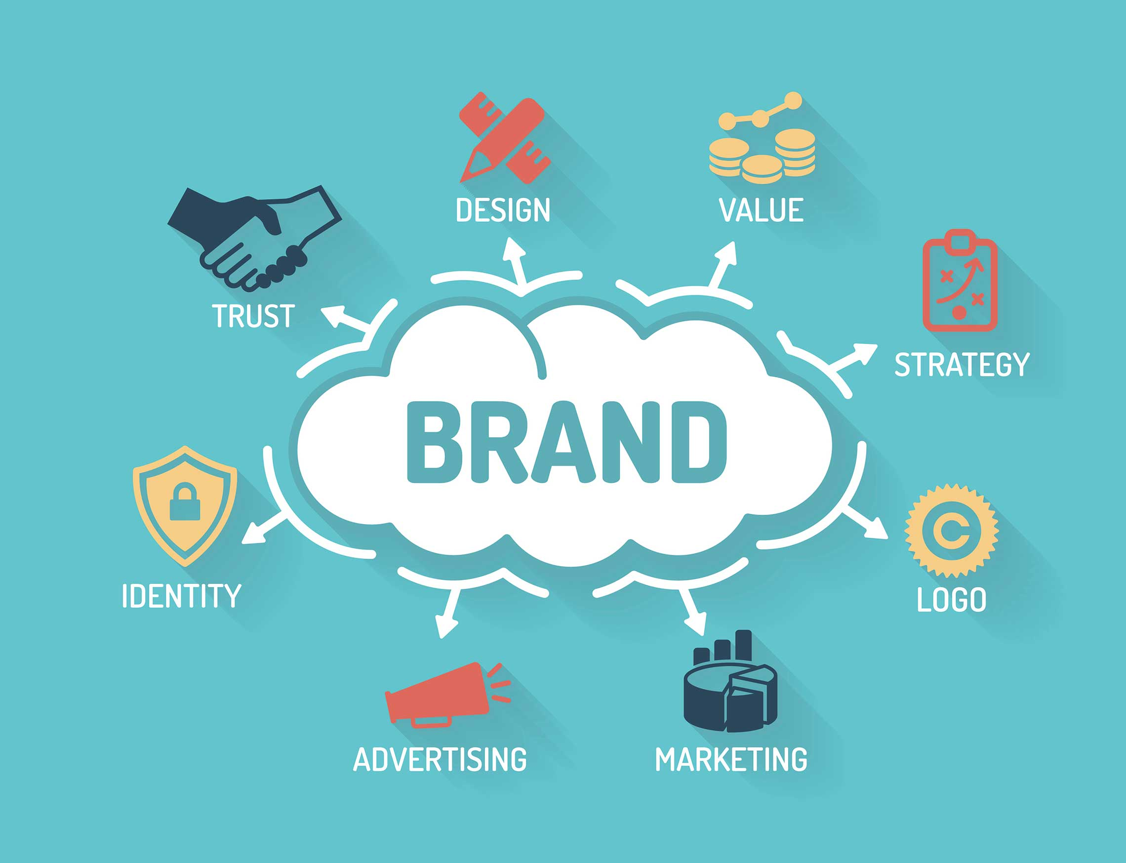 Four Easy Methods to Brand Your Company to outlive your competition